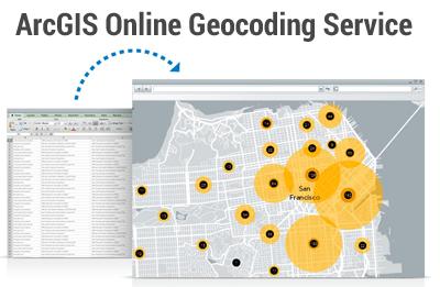 ArcGIS Online Geocoding Service
