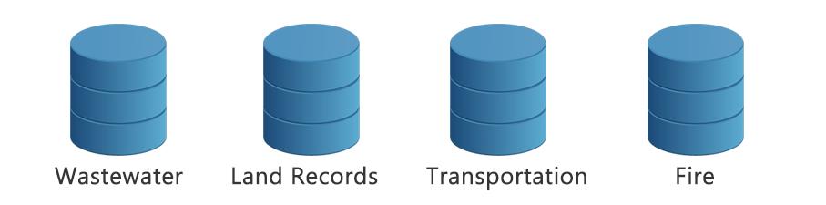 multi user file geodatabase relationship