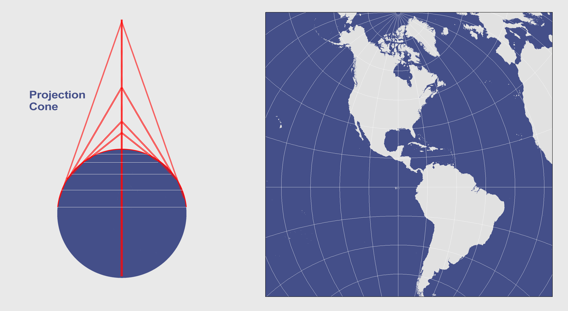 Polyconic Conic Projection