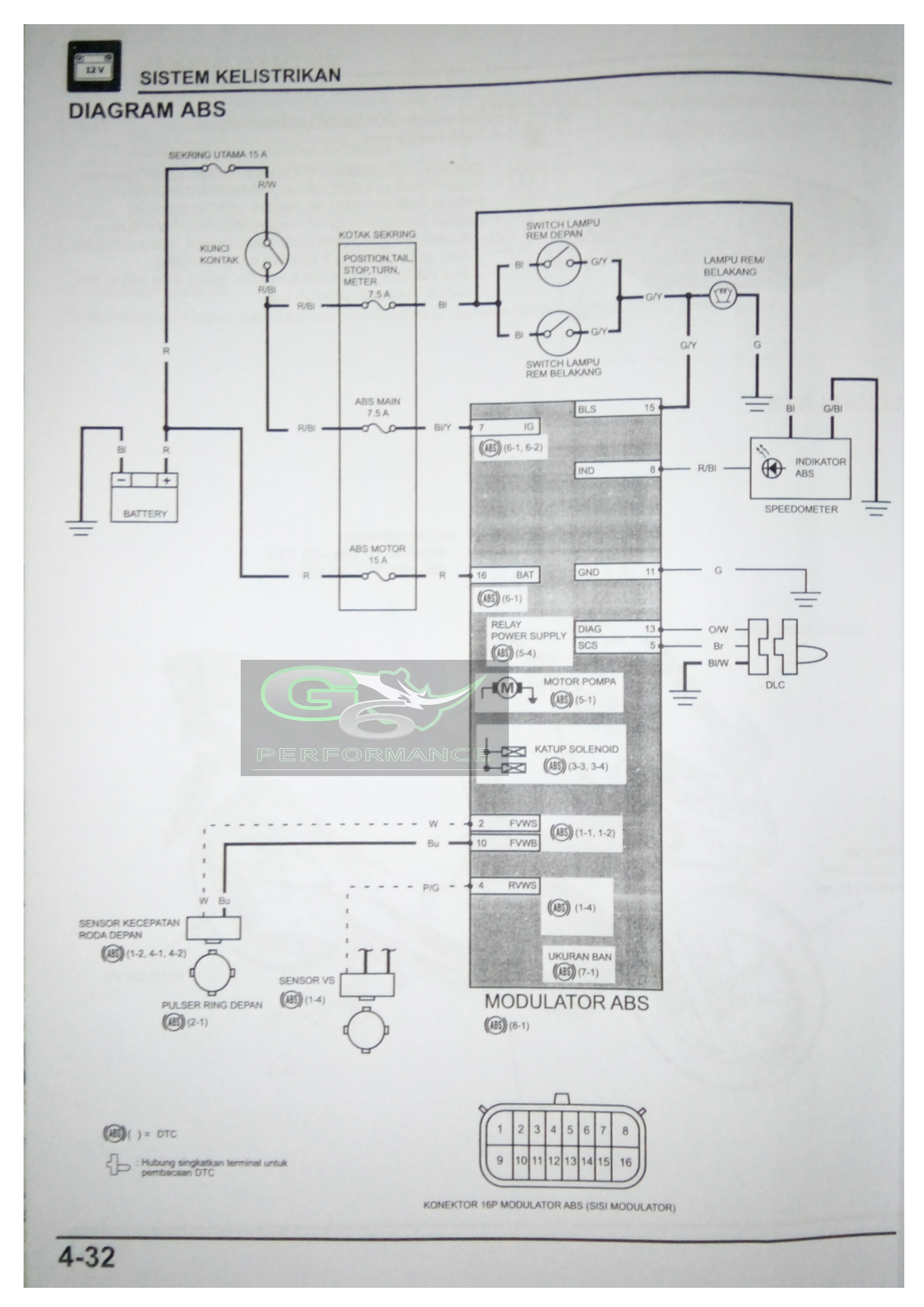 medium resolution of electric wiring system diagram honda new pcx 150 2018 gisix s blog wiring diagram honda pcx 150 wiring diagram honda pcx