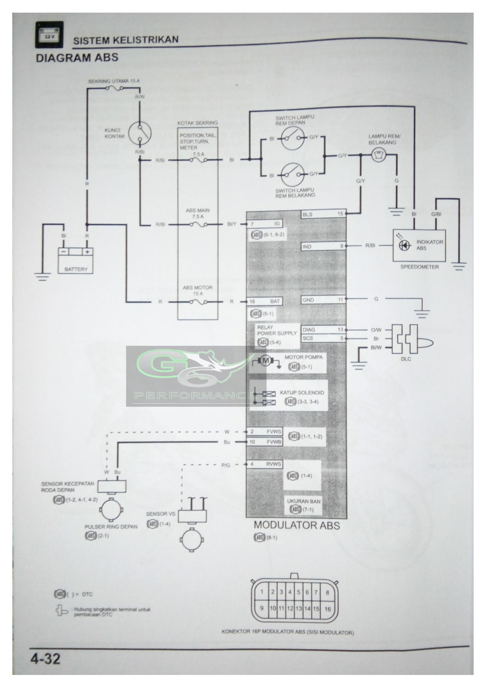 small resolution of electric wiring system diagram honda new pcx 150 2018 gisix s blog honda scoppyi 2015 wiring diagram