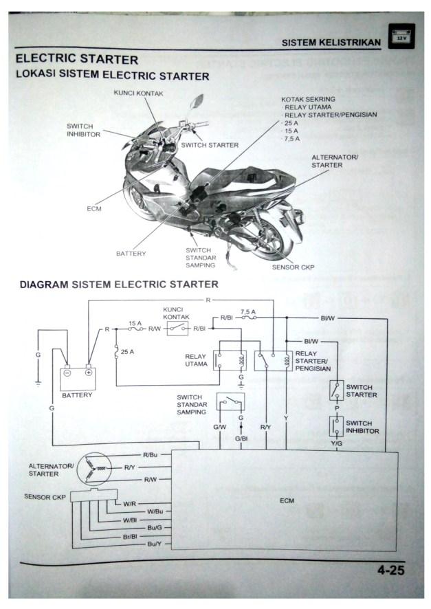 ELECTRIC WIRING SYSTEM DIAGRAM HONDA NEW PCX 150 2018