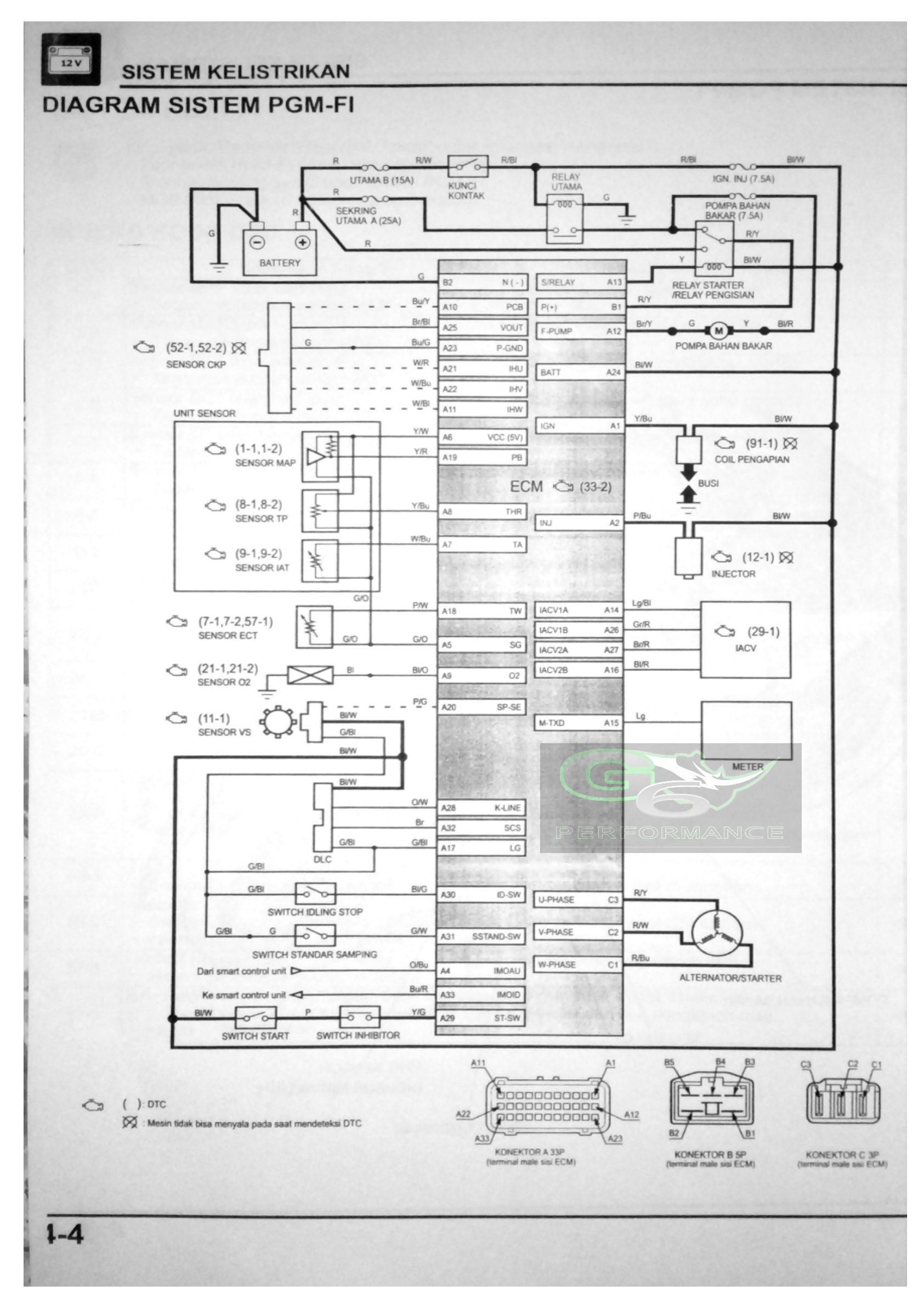 Wiring Diagram Pengapian Megapro