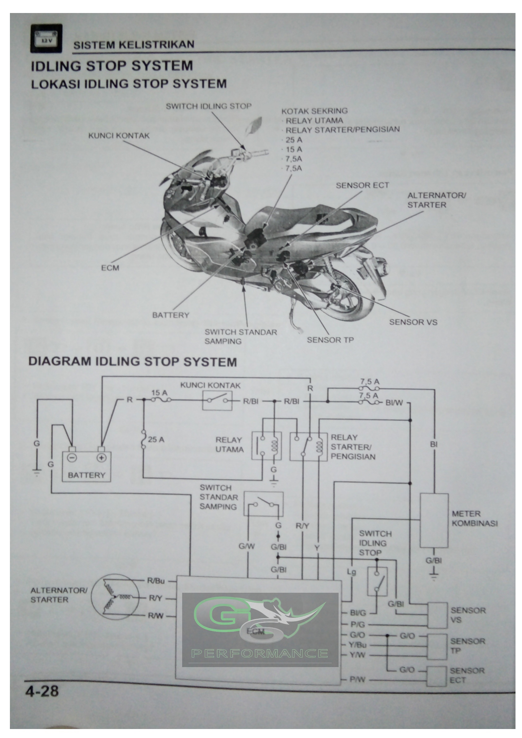 medium resolution of electric wiring system diagram honda new pcx 150 2018 gisix s blog honda pcx 150 wiring diagram wiring diagram honda pcx