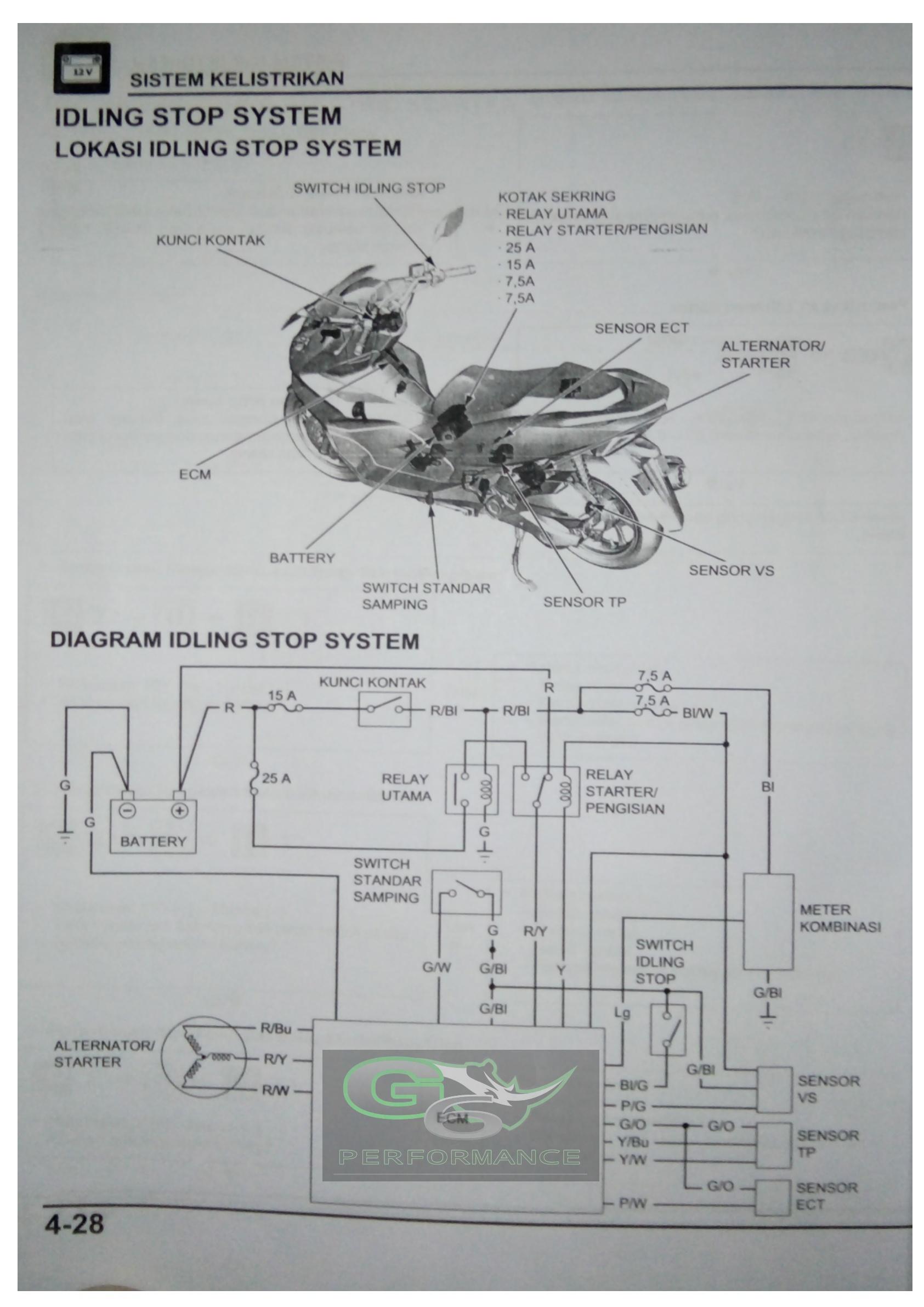 medium resolution of electric wiring system diagram honda new pcx 150 2018 gisix u0027s blogwiring sistem smart key