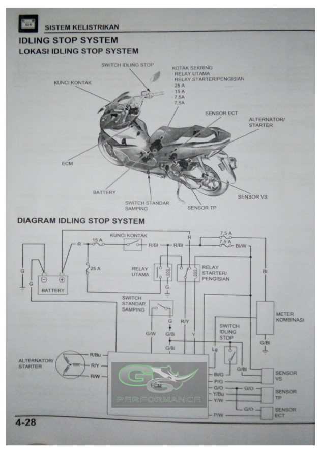 Honda Wiring Diagram Honda Circuit Diagrams