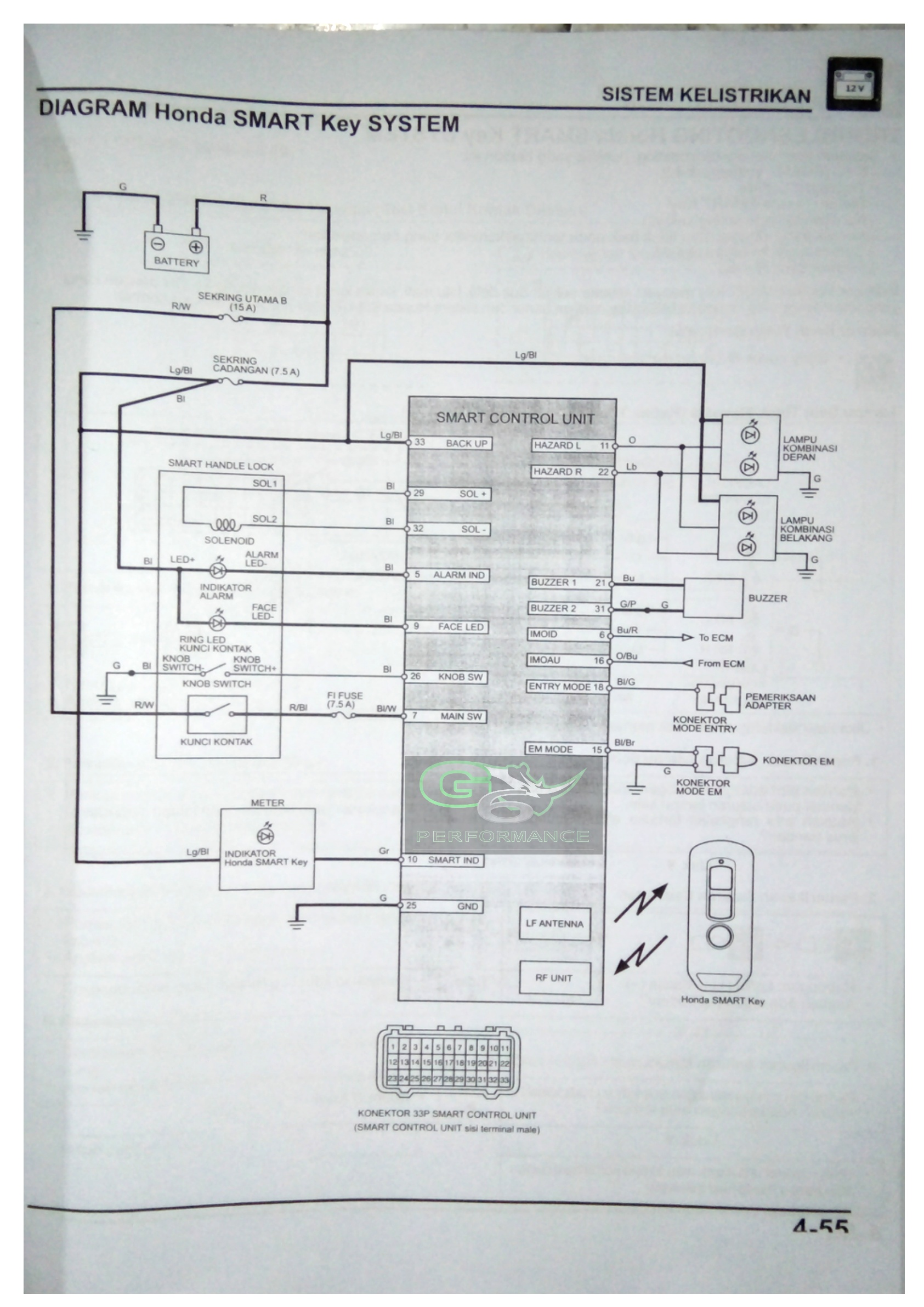 medium resolution of electric wiring system diagram honda new pcx 150 2018 gisix s blog wiring diagram honda pcx
