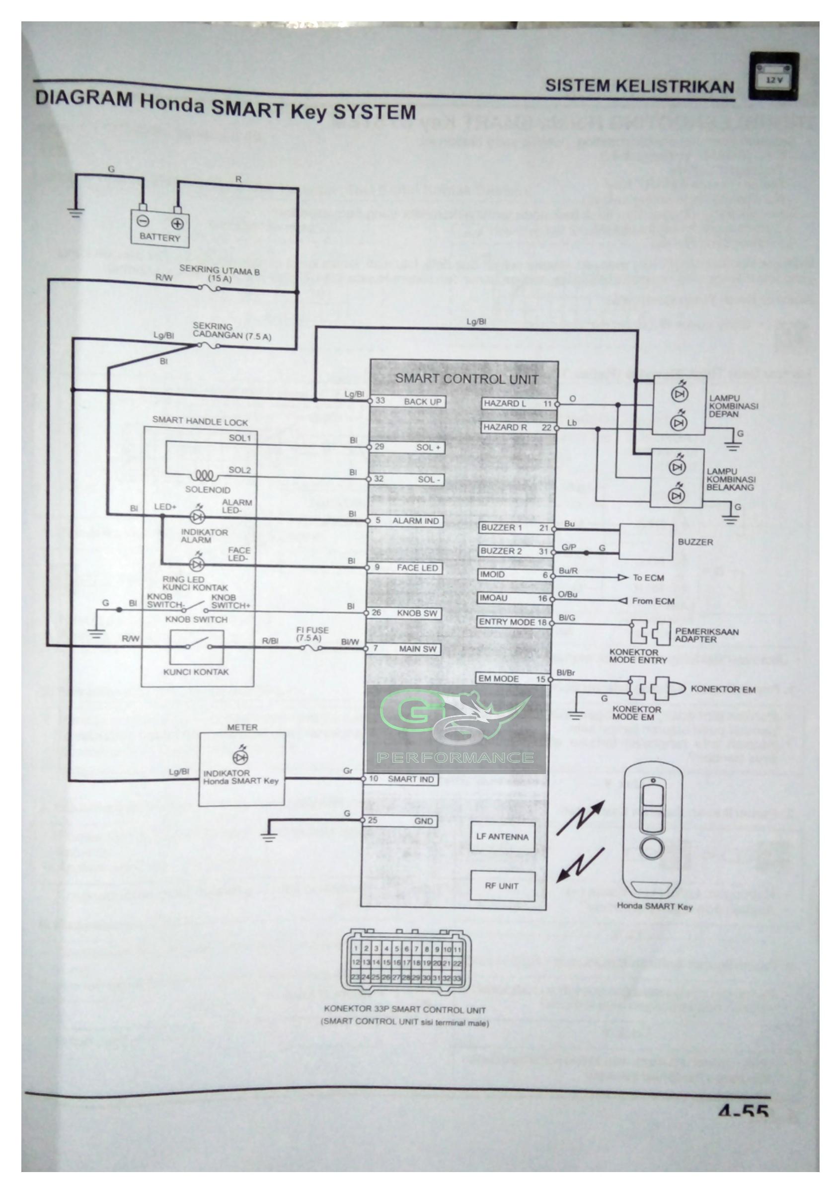 medium resolution of electric wiring system diagram honda new pcx 150 2018 gisix s blog honda scoppyi 2015 wiring diagram