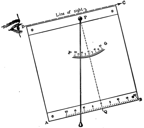 Slope Board