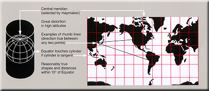 The Mercator projection.  Source: USGS.