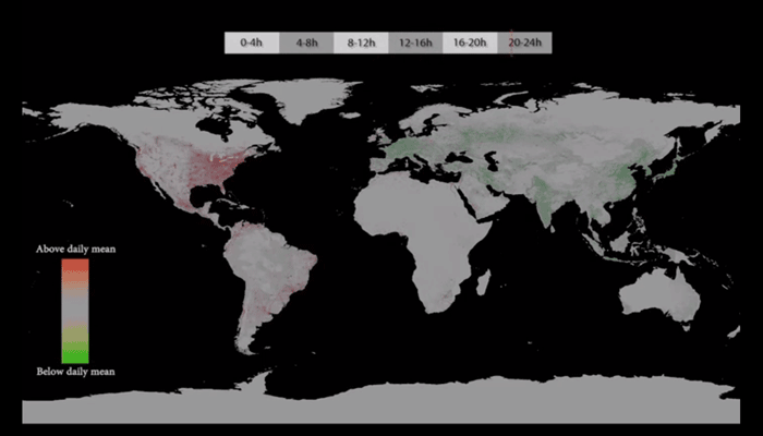 Daily variation in CO2 emissions.