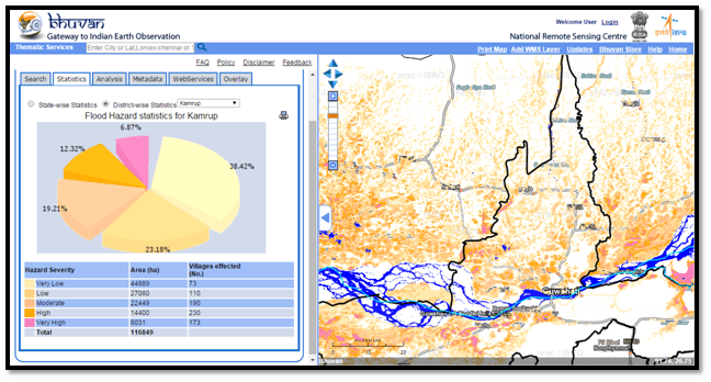 Flood hazard map for Kamrup District (Assam State), with statistics
