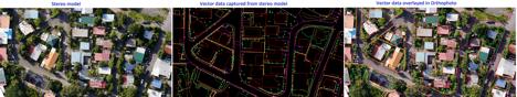 3d-GIS-data