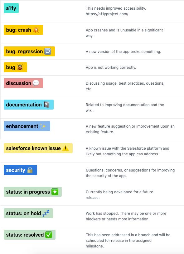 """, Comment exporter et importer des étiquettes de problème GitHub entre des projets – Douglas C. Ayers<span class=""""wtr-time-wrap after-title""""><span class=""""wtr-time-number"""">13</span> minutes de lecture</span>"""