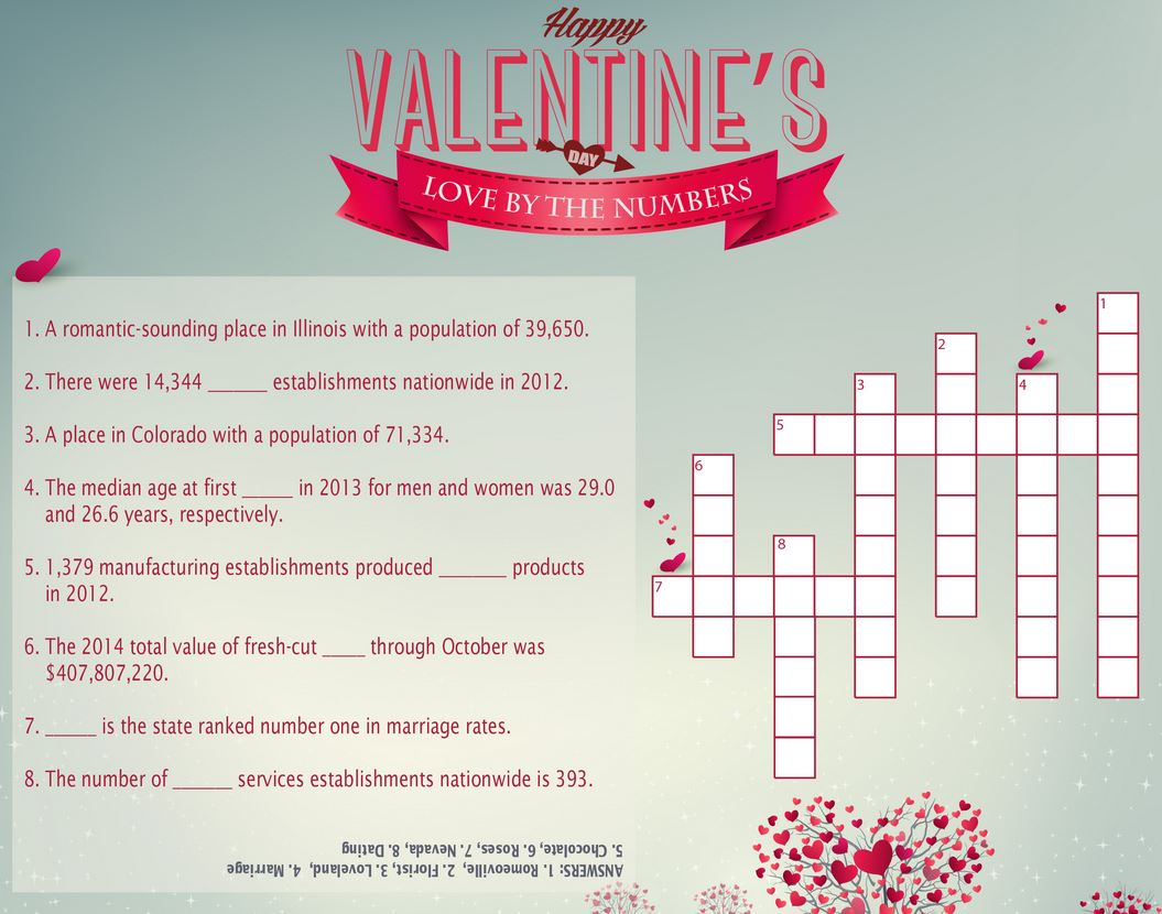 Census Facts For Features Valentine S Day