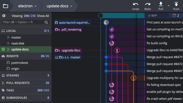 Graphic Tree Diagram Git Gui Clients