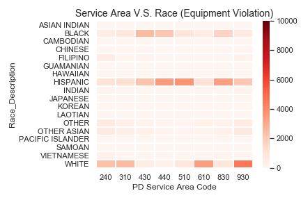 service_area_race_equipment