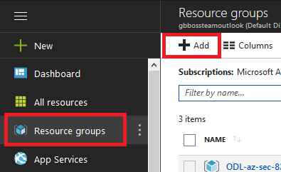 In the Azure Portal Resource groups pane, the Add button is selected.