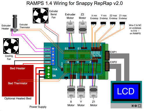 small resolution of ramps 1 4 wiring diagram