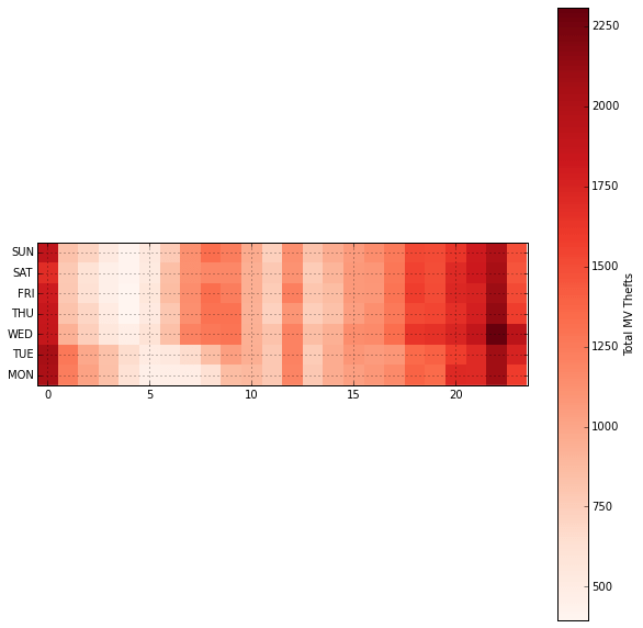 The Analytic Edge Lecture code in Python Week8 Crime | Ren's Cabinet