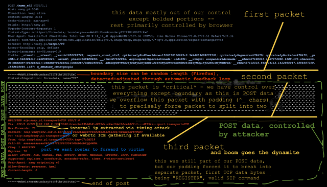 successful packet broken into valid SIP packet
