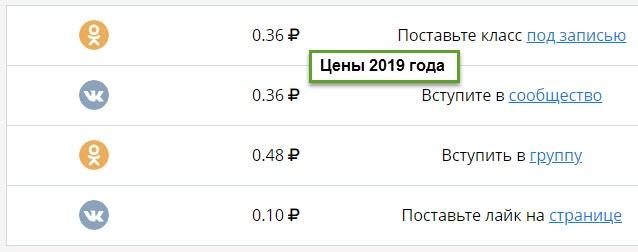 vktarget-Расценка на период написания поста