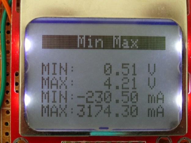 Min Max Display