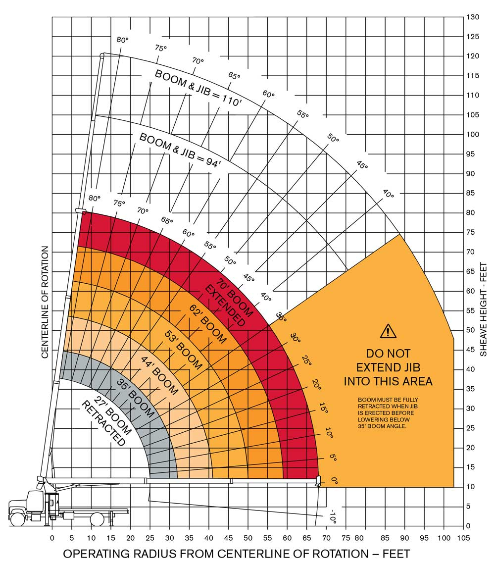 medium resolution of 19 ton terex bt3870 rh giuffre com