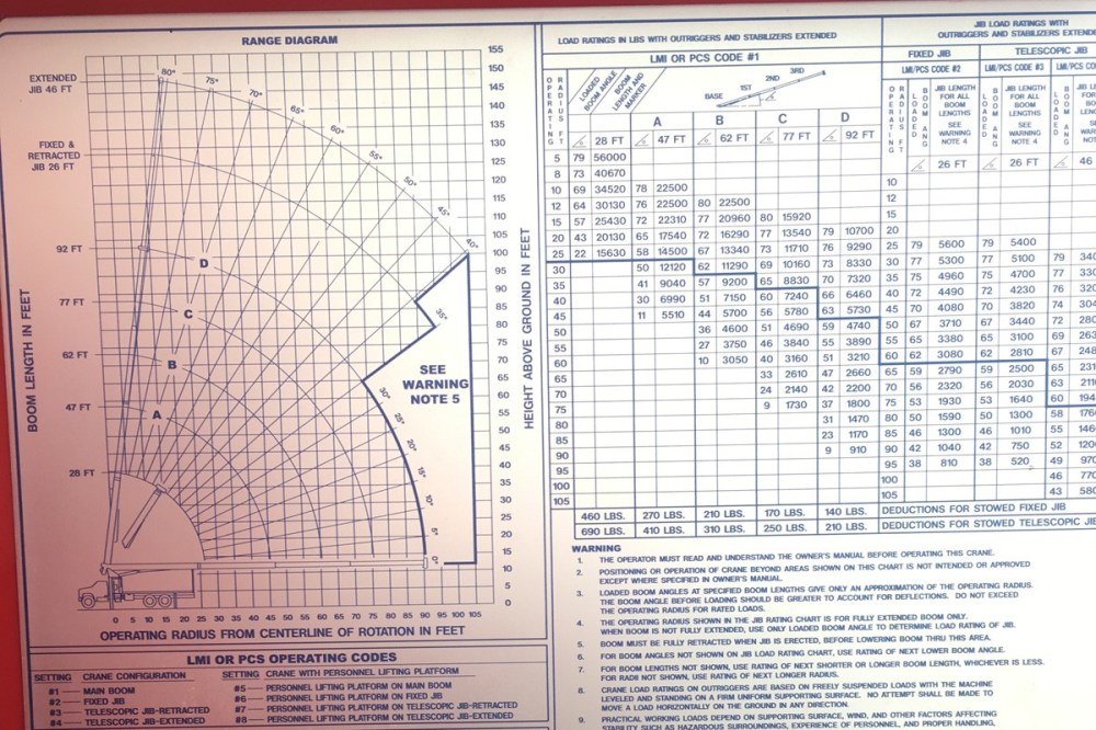 medium resolution of manitex 2892c on 2017 kenworth t470 crane load charts