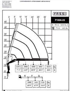 Fassi   load chart and range diagram also charts ton rh giuffre