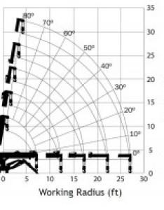 Maeda mc load chart also charts rh giuffre