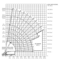 volvo 770 fuse box location volvo auto fuse box diagram [ 1000 x 1045 Pixel ]