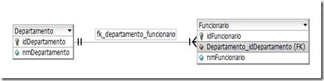 Modelando dados: Teoria, Prática e Ferramentas de apoio (3/3)