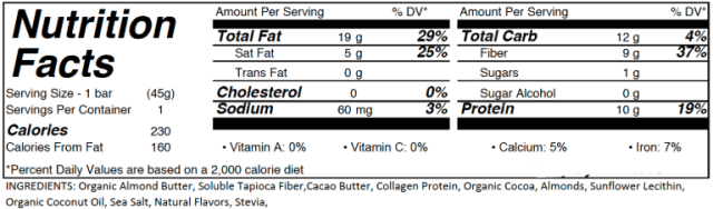Perfect Keto Snack Bar Nutrition Facts