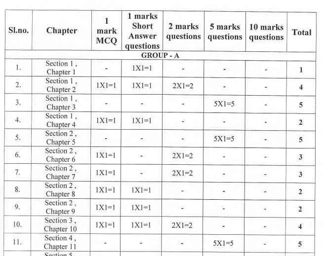Physics Class 11 Question Paper 2019