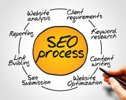 Comprende las preferencias de Google para lograr objetivos