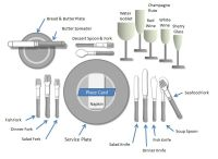 Dining Table: Setting A Dining Table Etiquette