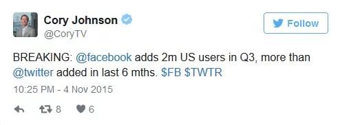 Bilanci positivi per Facebook