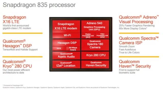 Qualcomm Snapdragon 835 CES 2017