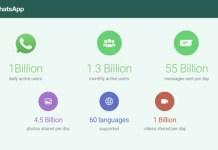 WhatsApp 1 miliardo