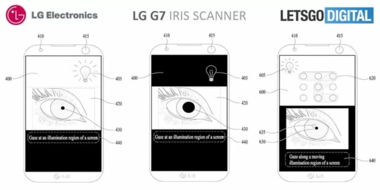 lg g7 scan iride