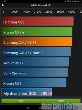 Mini 3GS