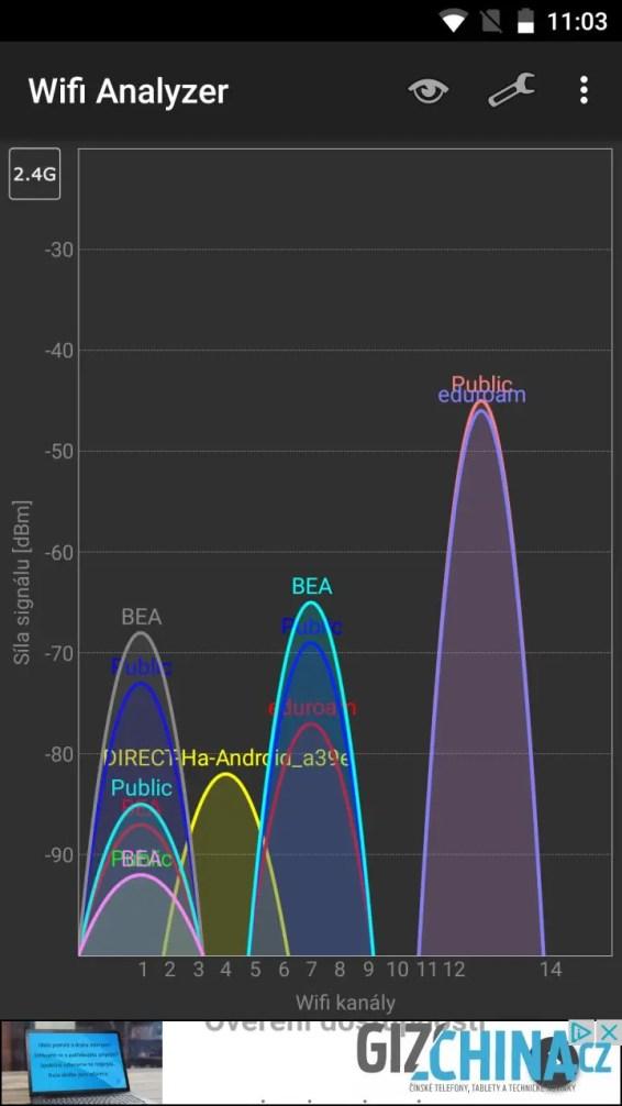 Wi-Fi pracuje v pásmu 2,4 GHz i 5 GHz.