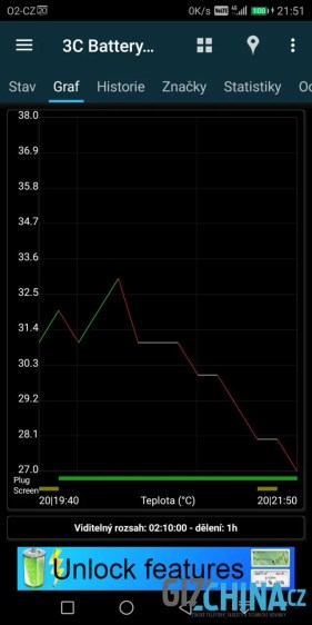 Teplota baterie během nabíjení se drží na nízkých hodnotách