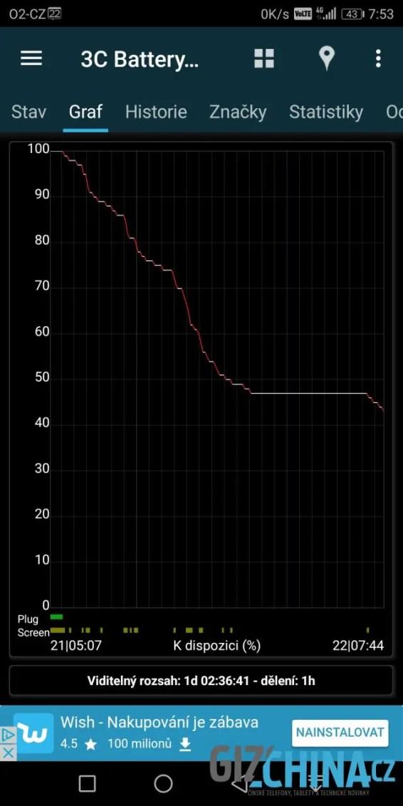 Výdrž baterie činí 1,5 až 2 dny