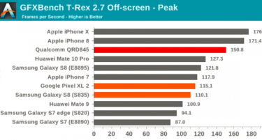 Screenshot-2018-2-12-Snapdragon-845-benchmarks-show-an-incredible-GPU-faster-CPU2-782x420