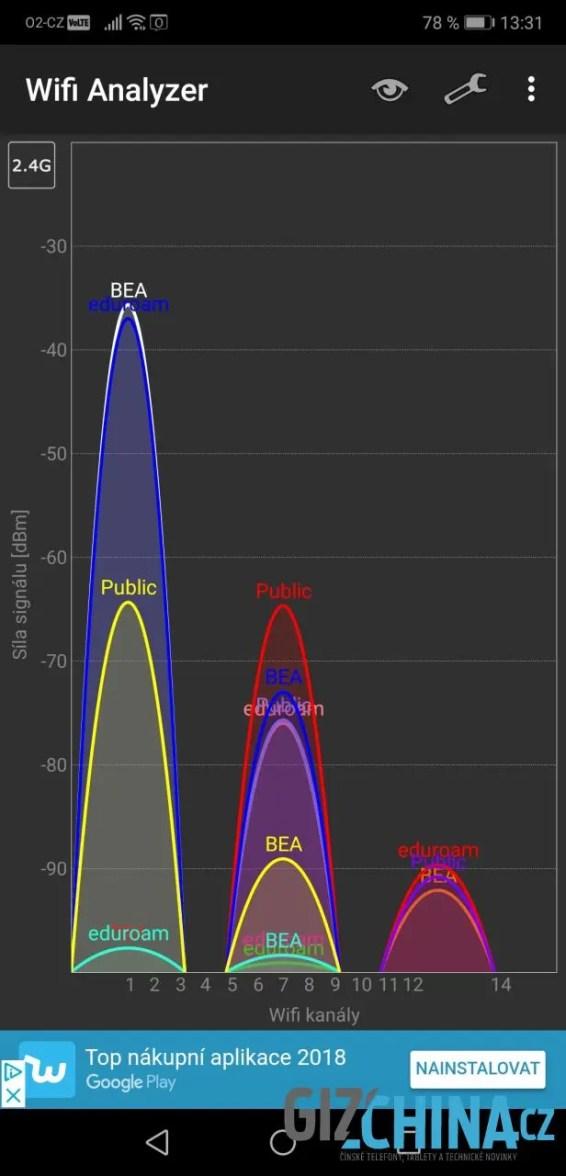 Wi-Fi 5 GHz