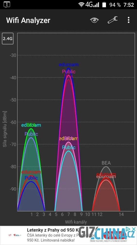 Wi-Fi nepodporuje standard 802.11ac