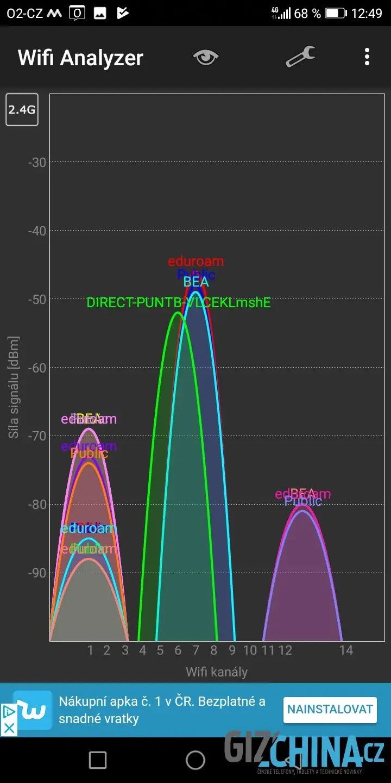 Wi-Fi spoléhá jen na pásmo 2,4 GHz