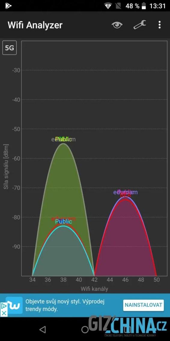 Wi-Fi na 5 GHz